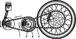 как правильно собрать коробку передач в мотоцикле минск #13